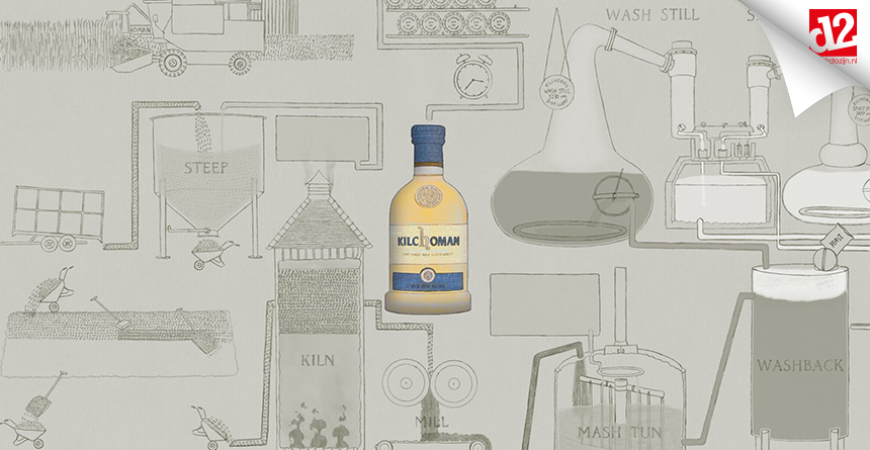In de spotlight: Kilchoman 100% Islay